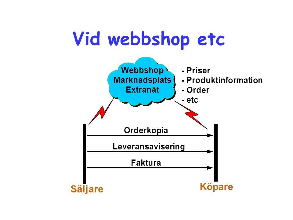 Vid webbshop etc Orderkopia Leveransavisering Faktura Köpare Säljare Webbshop Marknadsplats Extranät - Priser - Produktinformation - Order - etc