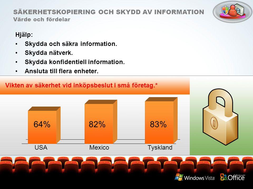 Hjälp: Skydda och säkra information. Skydda nätverk. Skydda konfidentiell information. Ansluta till flera enheter. USA Vikten av säkerhet vid inköpsbe