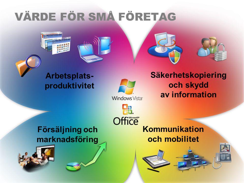 Arbetsplats- produktivitet Säkerhetskopiering och skydd av information Försäljning och marknadsföring Kommunikation och mobilitet VÄRDE FÖR SMÅ FÖRETA