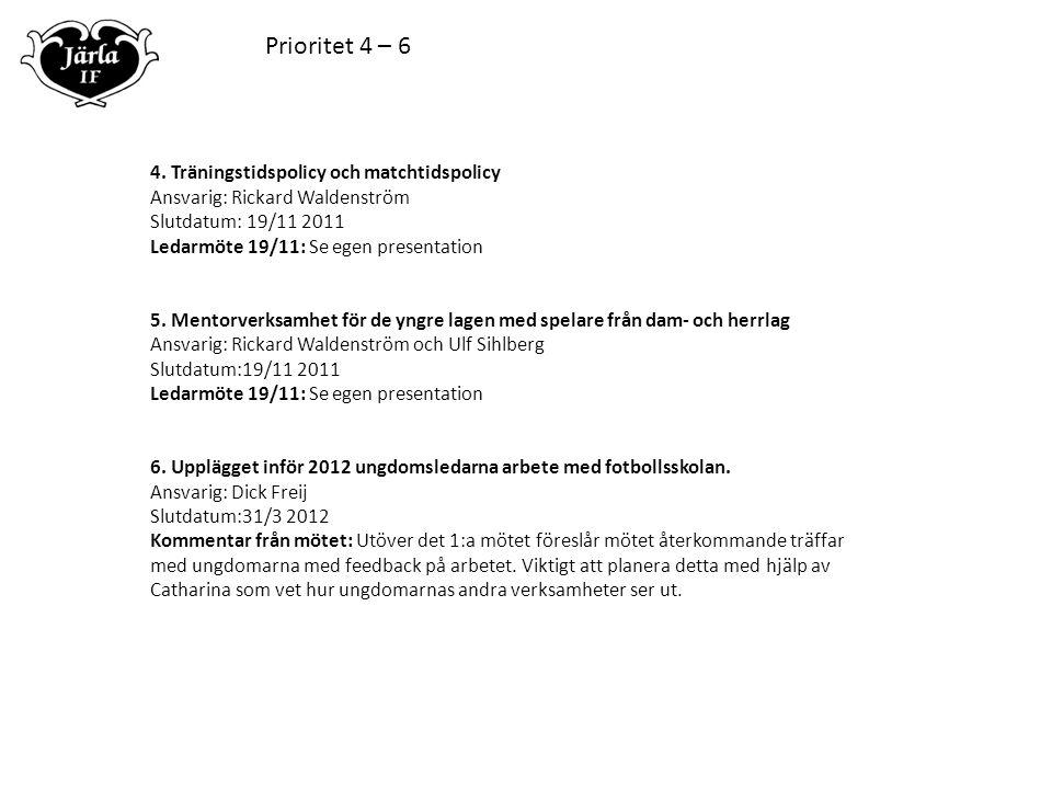 4. Träningstidspolicy och matchtidspolicy Ansvarig: Rickard Waldenström Slutdatum: 19/11 2011 Ledarmöte 19/11: Se egen presentation 5. Mentorverksamhe