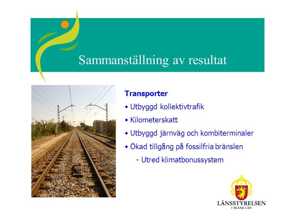 Sammanställning av resultat Transporter Utbyggd kollektivtrafik Kilometerskatt Utbyggd järnväg och kombiterminaler Ökad tillgång på fossilfria bränslen - Utred klimatbonussystem