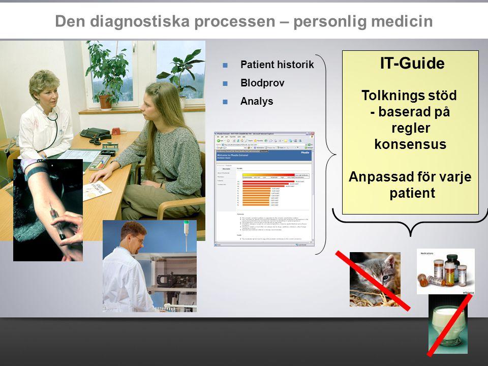Den diagnostiska processen – personlig medicin Patient historik Blodprov Analys IT-Guide Tolknings stöd - baserad på regler konsensus Anpassad för var