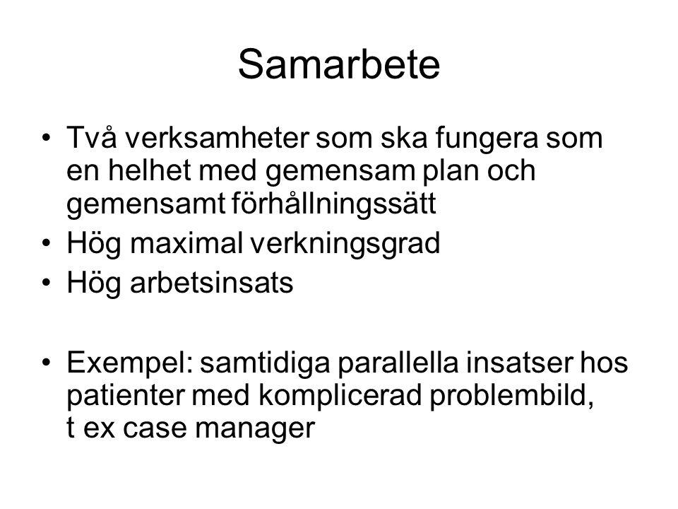 Samarbetsformer i Luleå/Boden beträffande missbruk Klaramottagningen Missbruks- och beroendeenheten Casemanagement Växthuset Stödplaneringsgruppen Vårdplanering