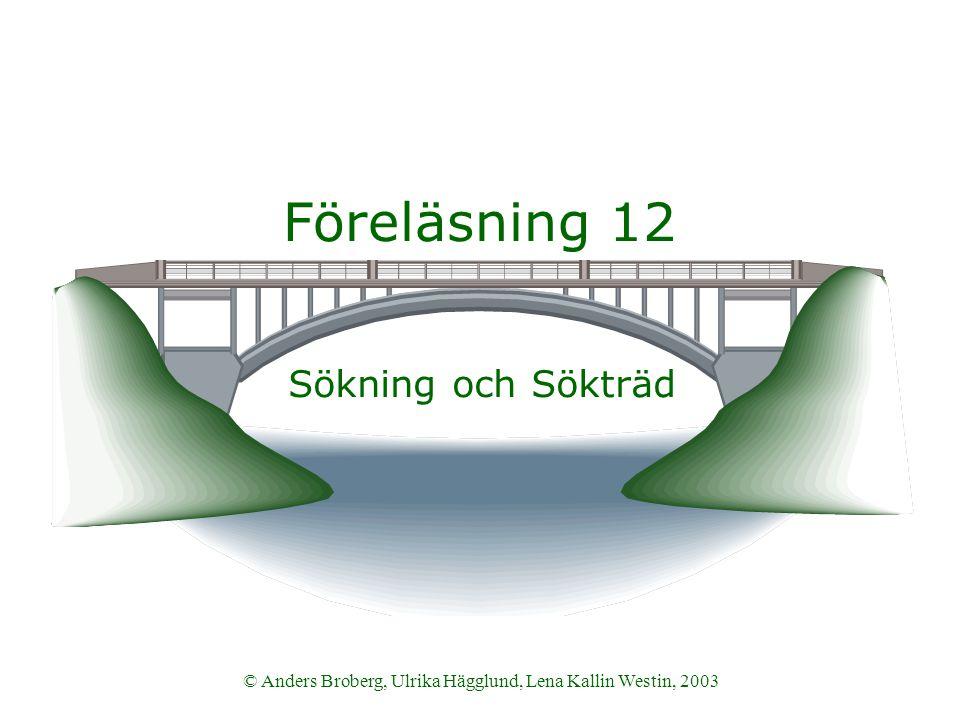© Anders Broberg, Ulrika Hägglund, Lena Kallin Westin, 2003 Föreläsning 12 Sökning och Sökträd