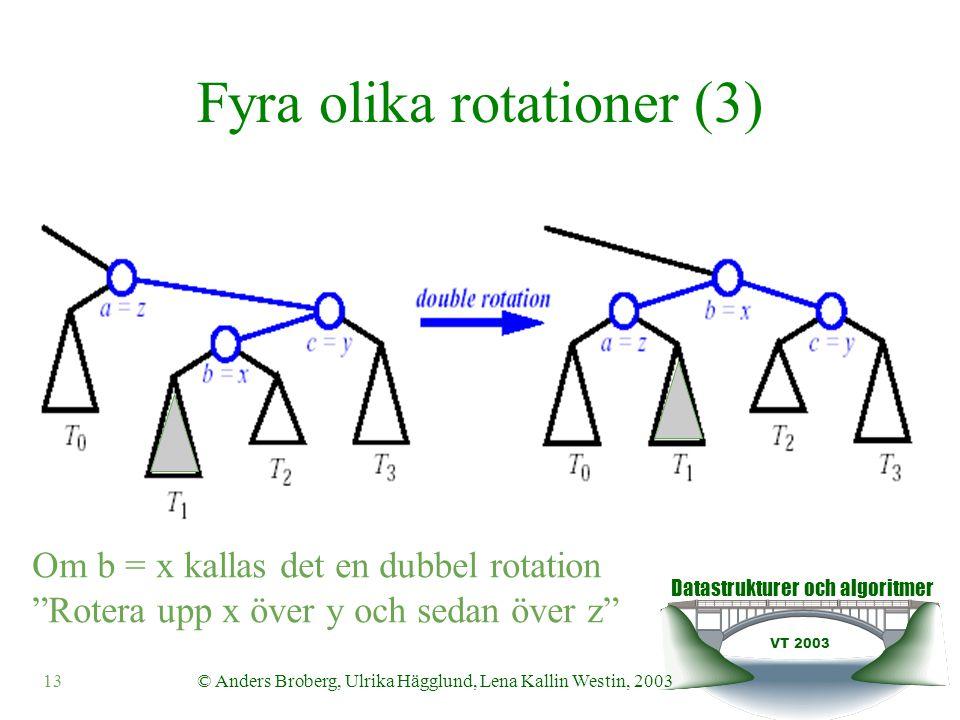 Datastrukturer och algoritmer VT 2003 13© Anders Broberg, Ulrika Hägglund, Lena Kallin Westin, 2003 Fyra olika rotationer (3) Om b = x kallas det en dubbel rotation Rotera upp x över y och sedan över z
