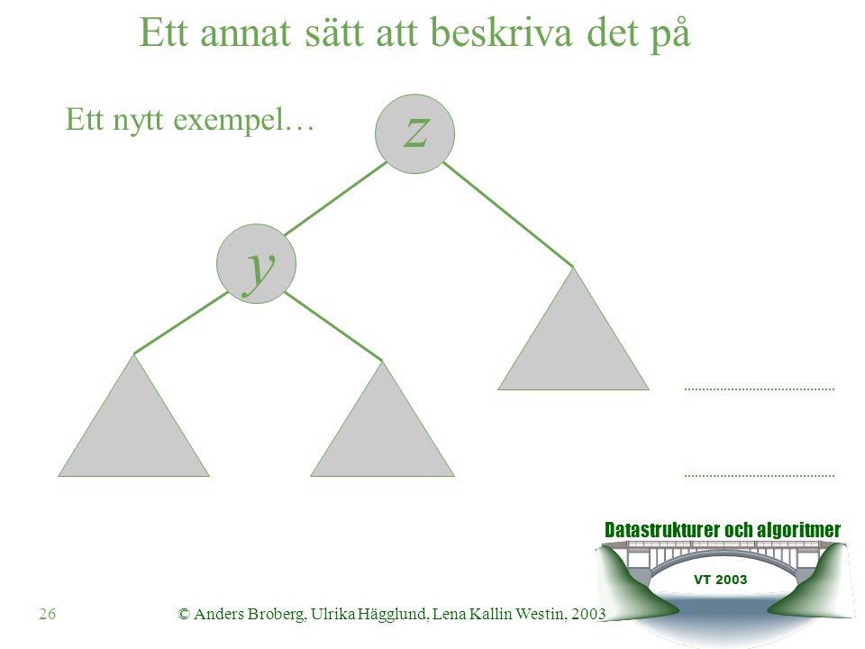 Datastrukturer och algoritmer VT 2003 26© Anders Broberg, Ulrika Hägglund, Lena Kallin Westin, 2003 z y Ett nytt exempel… Ett annat sätt att beskriva det på