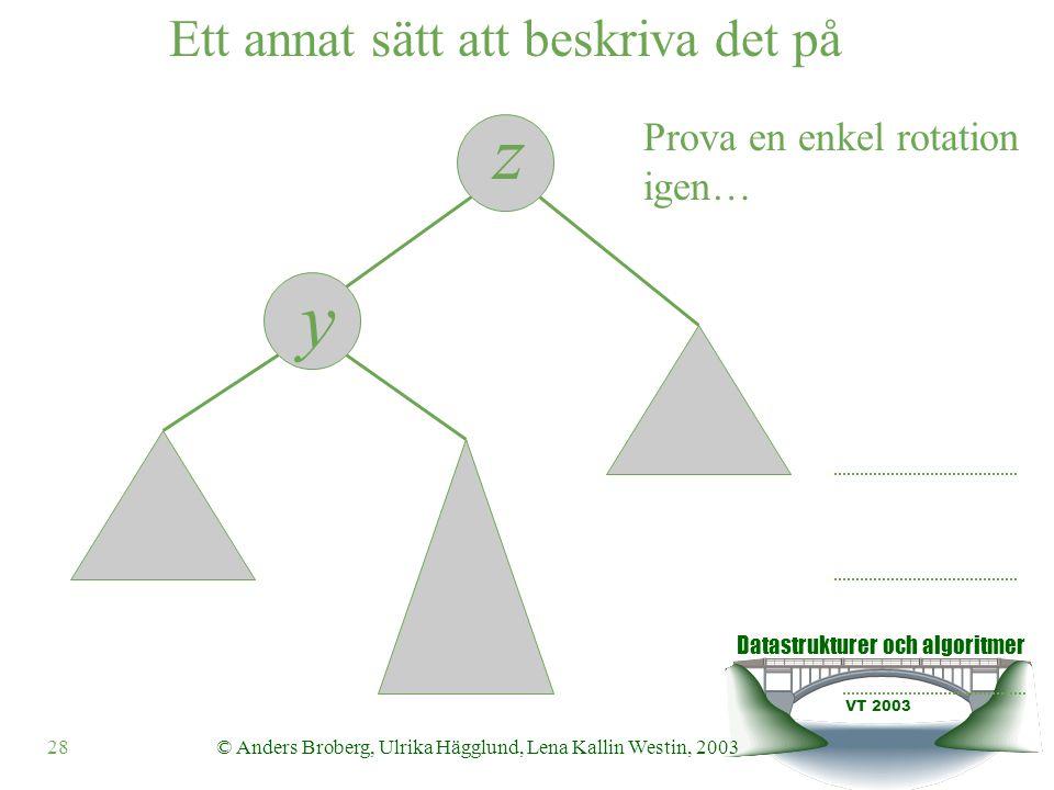 Datastrukturer och algoritmer VT 2003 28© Anders Broberg, Ulrika Hägglund, Lena Kallin Westin, 2003 Prova en enkel rotation igen… Ett annat sätt att beskriva det på z y
