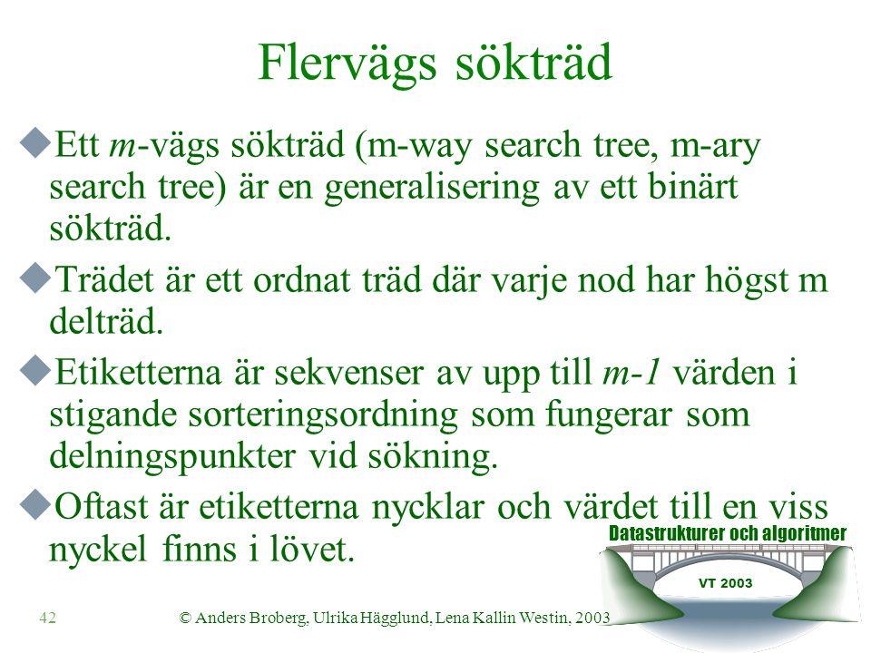 Datastrukturer och algoritmer VT 2003 42© Anders Broberg, Ulrika Hägglund, Lena Kallin Westin, 2003 Flervägs sökträd  Ett m-vägs sökträd (m-way search tree, m-ary search tree) är en generalisering av ett binärt sökträd.