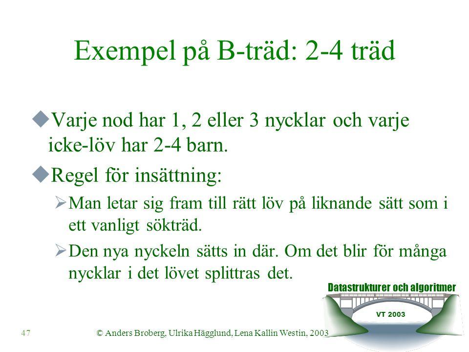 Datastrukturer och algoritmer VT 2003 47© Anders Broberg, Ulrika Hägglund, Lena Kallin Westin, 2003 Exempel på B-träd: 2-4 träd  Varje nod har 1, 2 eller 3 nycklar och varje icke-löv har 2-4 barn.