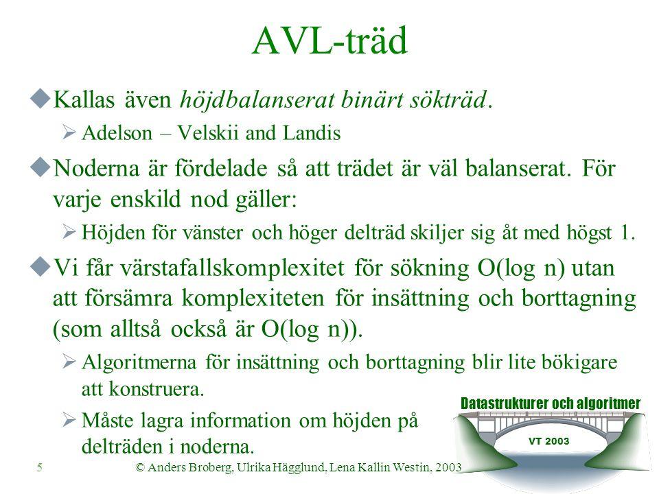 Datastrukturer och algoritmer VT 2003 5© Anders Broberg, Ulrika Hägglund, Lena Kallin Westin, 2003 AVL-träd  Kallas även höjdbalanserat binärt sökträd.
