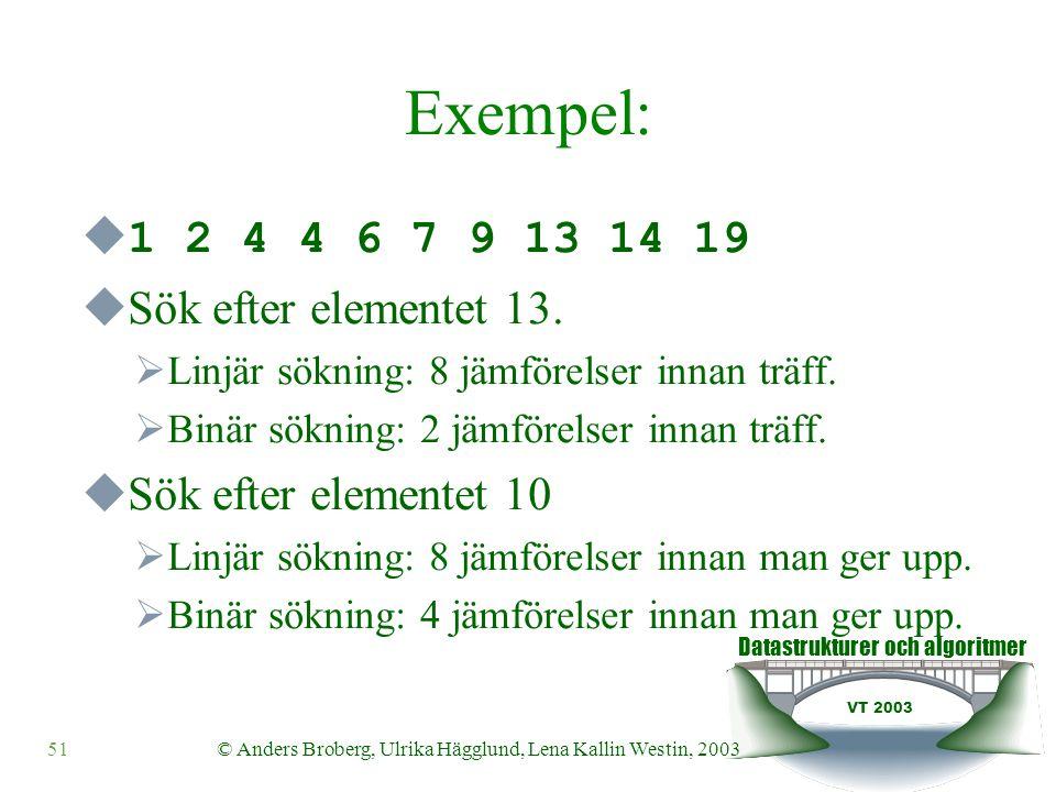 Datastrukturer och algoritmer VT 2003 51© Anders Broberg, Ulrika Hägglund, Lena Kallin Westin, 2003 Exempel:  1 2 4 4 6 7 9 13 14 19  Sök efter elementet 13.