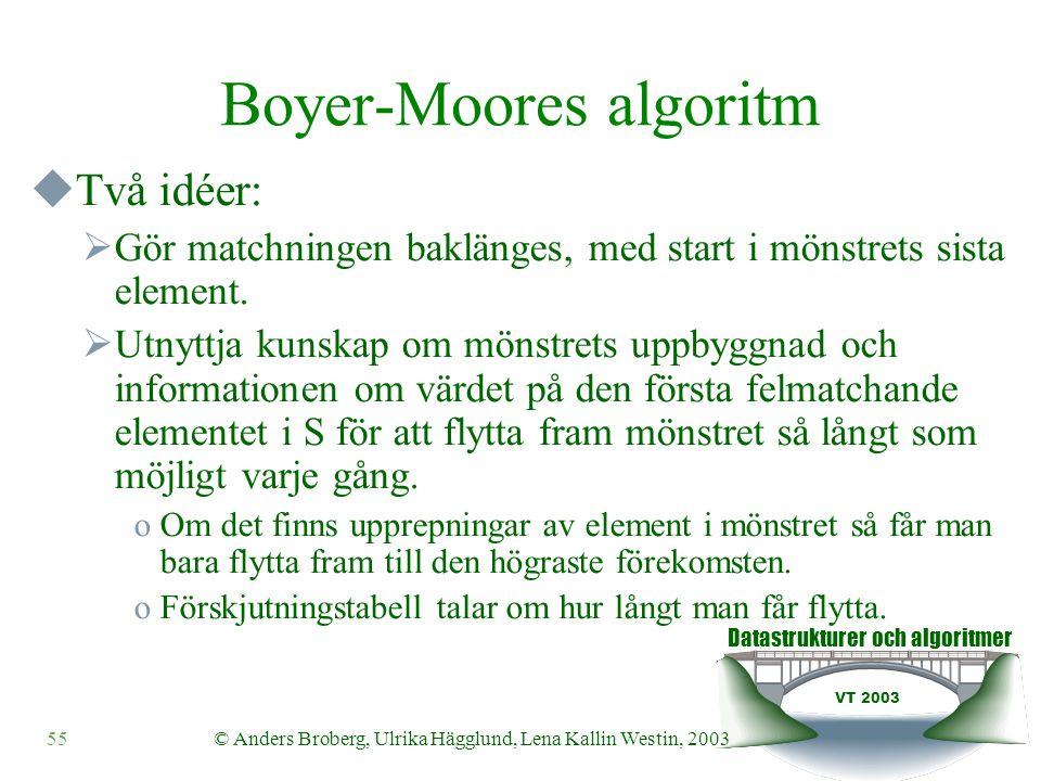 Datastrukturer och algoritmer VT 2003 55© Anders Broberg, Ulrika Hägglund, Lena Kallin Westin, 2003 Boyer-Moores algoritm  Två idéer:  Gör matchningen baklänges, med start i mönstrets sista element.