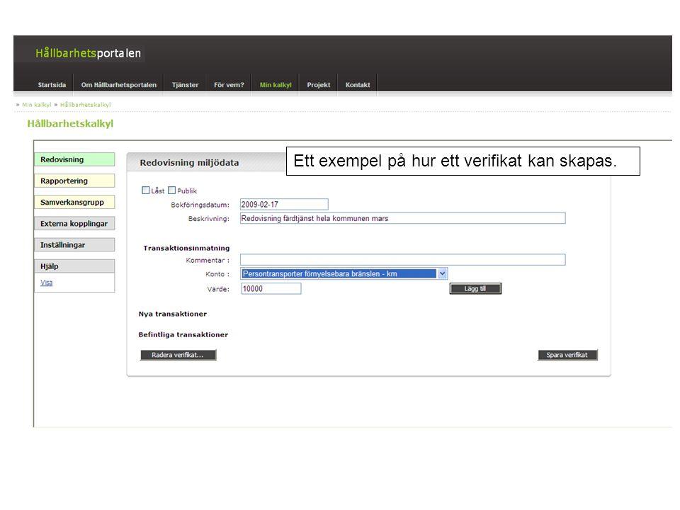 Ett exempel på hur ett verifikat kan skapas.