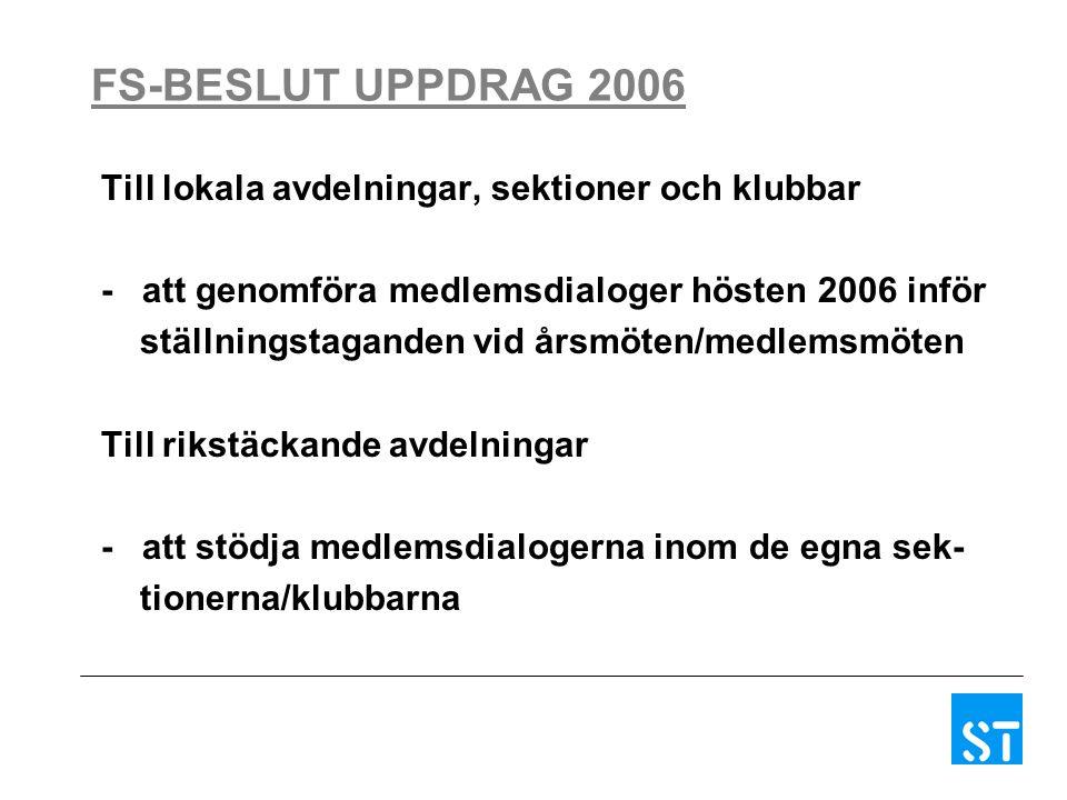 FS-BESLUT UPPDRAG 2006 Till lokala avdelningar, sektioner och klubbar - att genomföra medlemsdialoger hösten 2006 inför ställningstaganden vid årsmöten/medlemsmöten Till rikstäckande avdelningar - att stödja medlemsdialogerna inom de egna sek- tionerna/klubbarna