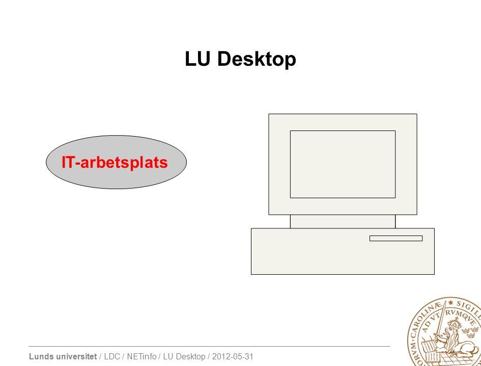 Lunds universitet / LDC / NETinfo / LU Desktop / 2012-05-31 Basen i LU Desktop Program Ett 50-tal program, fler kommer Lagring Mina dokument , inställningar till program Mobilitet Vilken dator som helst, var som helst