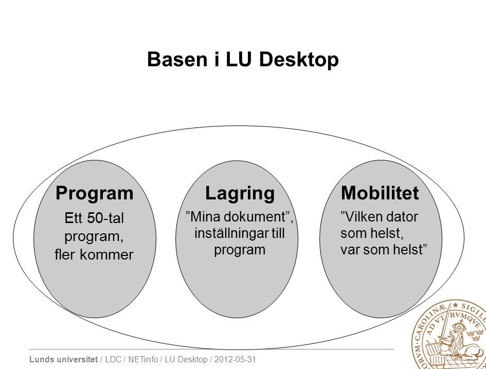 Lunds universitet / LDC / NETinfo / LU Desktop / 2012-05-31 Hur kan LU Desktop användas.