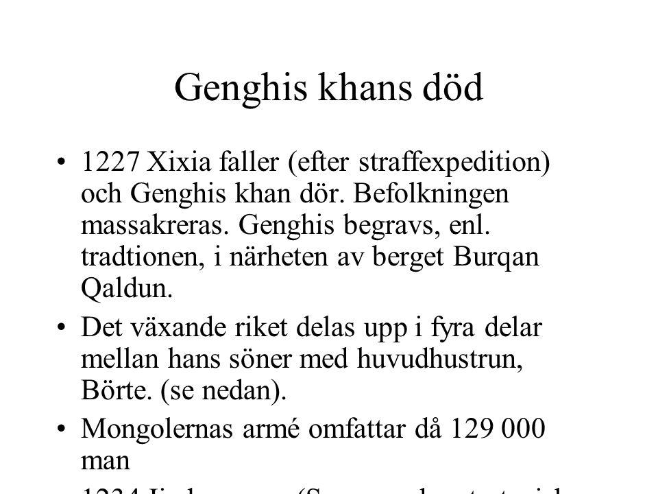 Genghis khans död 1227 Xixia faller (efter straffexpedition) och Genghis khan dör. Befolkningen massakreras. Genghis begravs, enl. tradtionen, i närhe