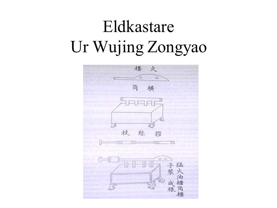 Eldkastare Ur Wujing Zongyao