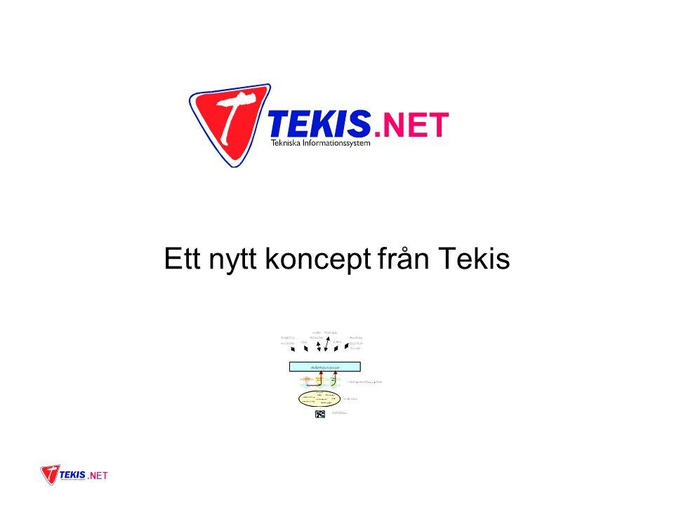 .NET Ett nytt koncept från Tekis.NET