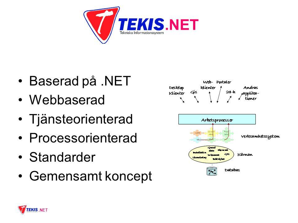 Tekis.Net Arbetsprocesser Desktop Klienter Web- klienter Portaler 24-h Andras applika- tioner Gis Kärnan Databas Verksamhetssystem