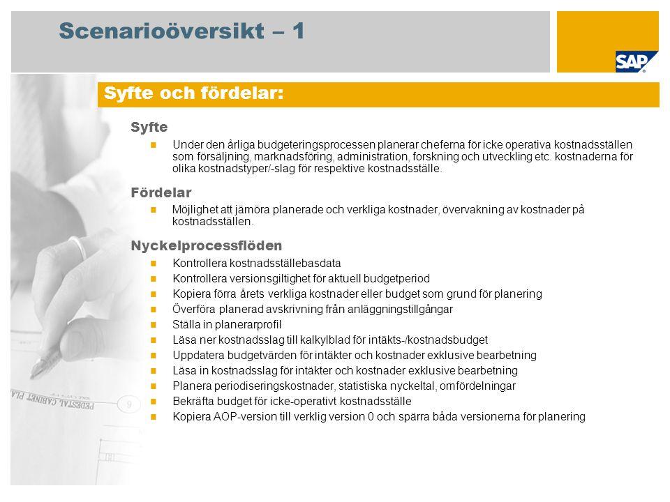 Scenarioöversikt – 2 Krav SAP enhancement package 4 för SAP ERP 6.0 Företagsroller som deltar i processflöden Central kostnadsredovisningspersonal Kostnadsställeansvarig SAP-applikationskrav: