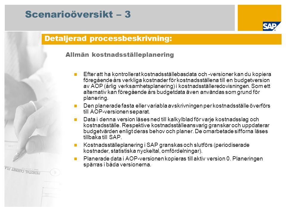 Scenarioöversikt – 3 Allmän kostnadsställeplanering Efter att ha kontrollerat kostnadsställebasdata och -versioner kan du kopiera föregående års verkliga kostnader för kostnadsställena till en budgetversion av AOP (årlig verksamhetsplanering) i kostnadsställeredovisningen.