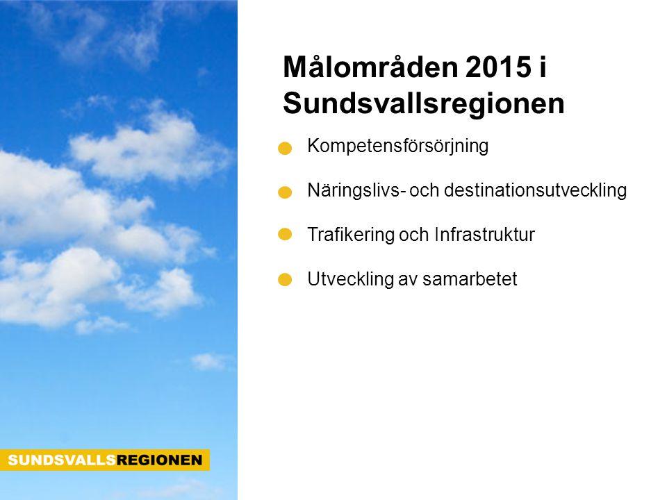 Kompetensförsörjning Näringslivs- och destinationsutveckling Trafikering och Infrastruktur Utveckling av samarbetet Målområden 2015 i Sundsvallsregion