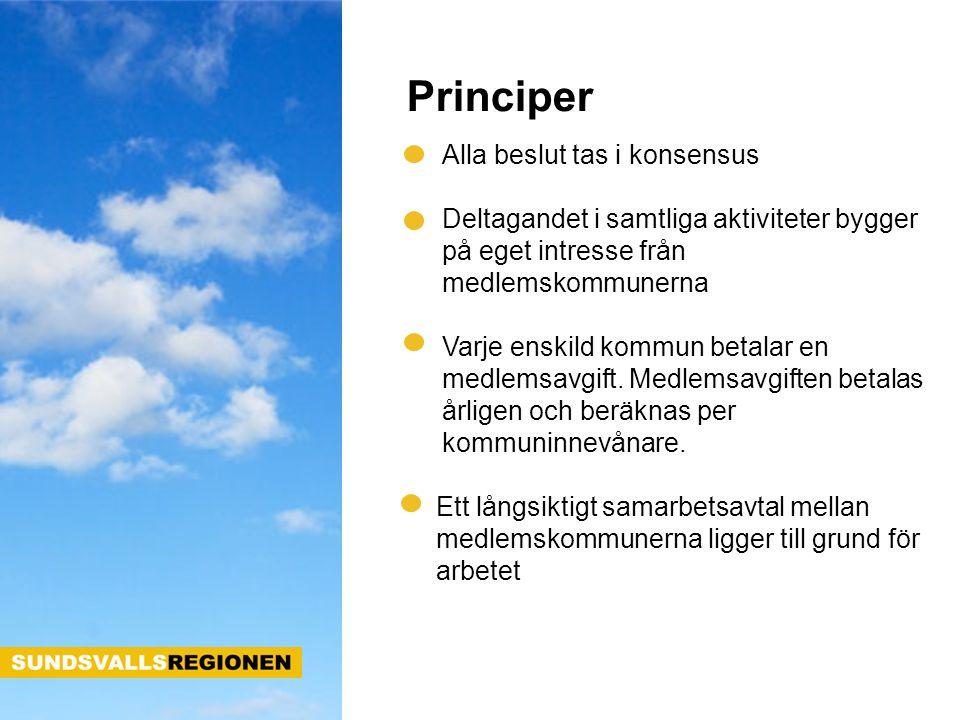 Kompetensförsörjning Näringslivs- och destinationsutveckling Trafikering och Infrastruktur Utveckling av samarbetet Målområden 2015 i Sundsvallsregionen