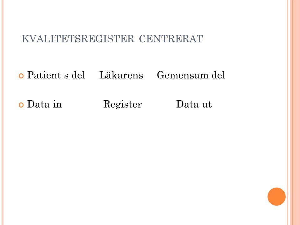 KVALITETSREGISTER CENTRERAT Patient s del Läkarens Gemensam del Data in Register Data ut