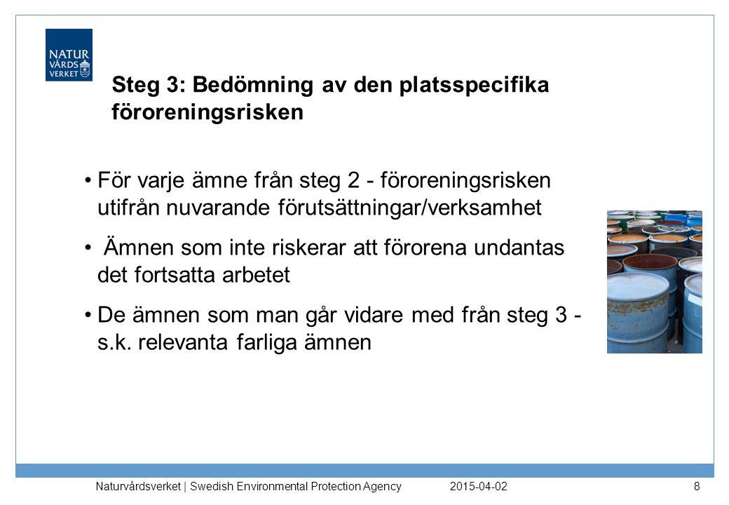 Steg 3: Bedömning av den platsspecifika föroreningsrisken För varje ämne från steg 2 - föroreningsrisken utifrån nuvarande förutsättningar/verksamhet