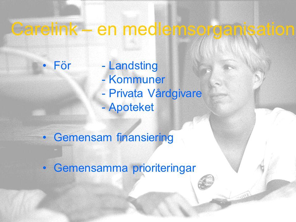 Carelink – en medlemsorganisation För- Landsting - Kommuner - Privata Vårdgivare - Apoteket Gemensam finansiering Gemensamma prioriteringar