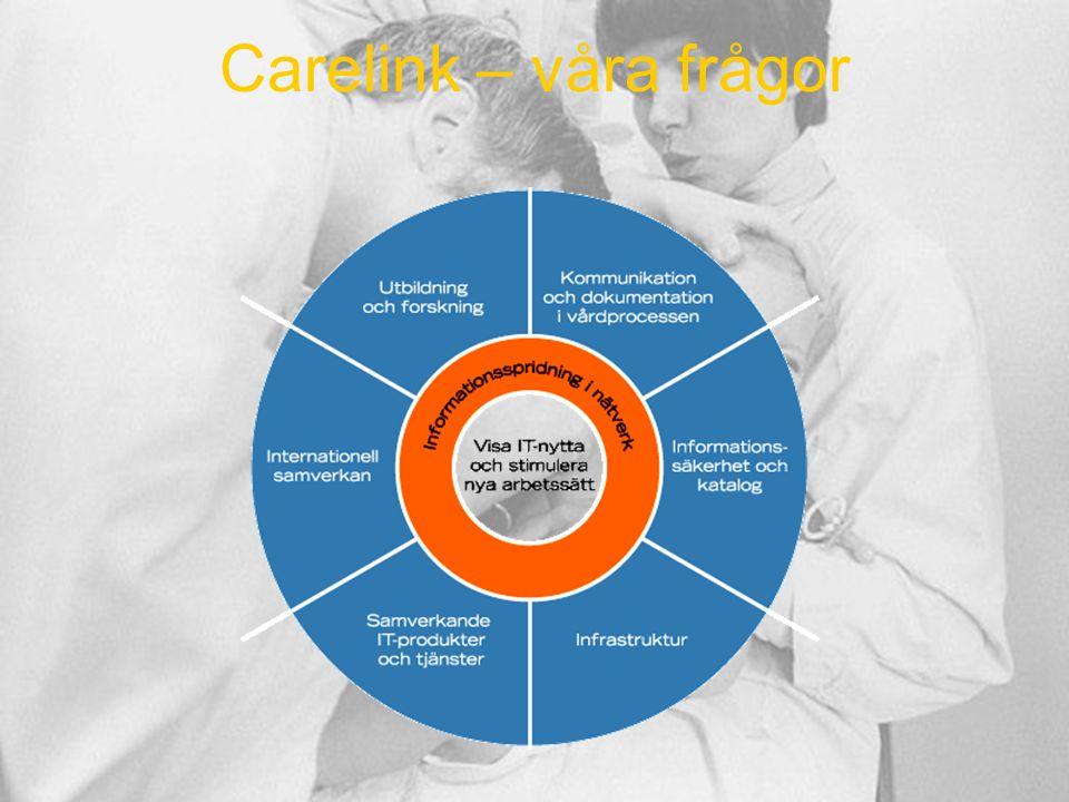 Carelink – våra frågor