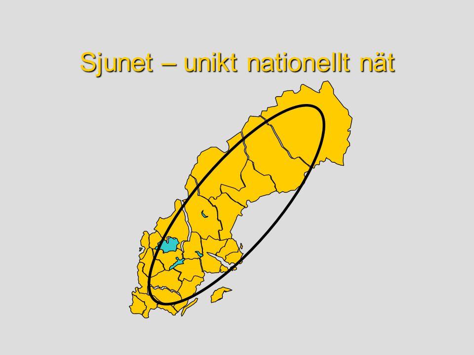 Sjunet – unikt nationellt nät