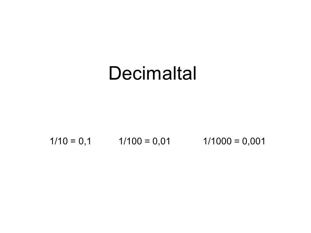 Decimaltal 1/10 = 0,1 1/100 = 0,011/1000 = 0,001