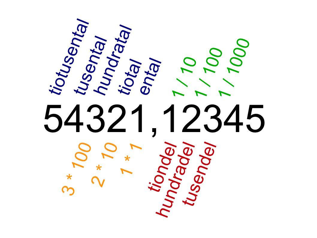 54321,12345 entaltiotalhundratal tusentaltiotusental tiondelhundradeltusendel 1 / 101 / 1001 / 1000 1 * 12 * 103 * 100