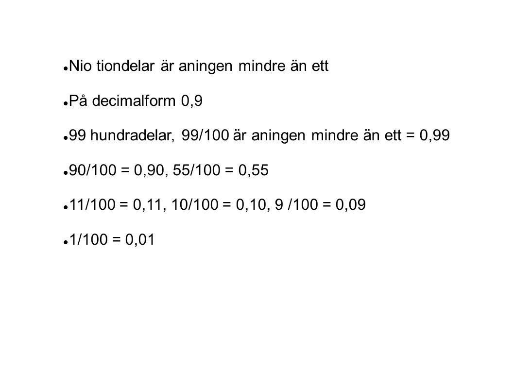 Nio tiondelar är aningen mindre än ett På decimalform 0,9 99 hundradelar, 99/100 är aningen mindre än ett = 0,99 90/100 = 0,90, 55/100 = 0,55 11/100 =