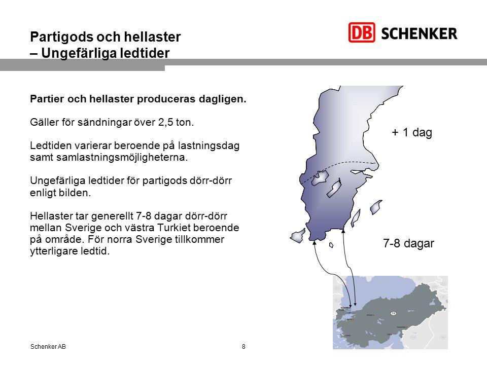 Partigods och hellaster – Ungefärliga ledtider Partier och hellaster produceras dagligen.