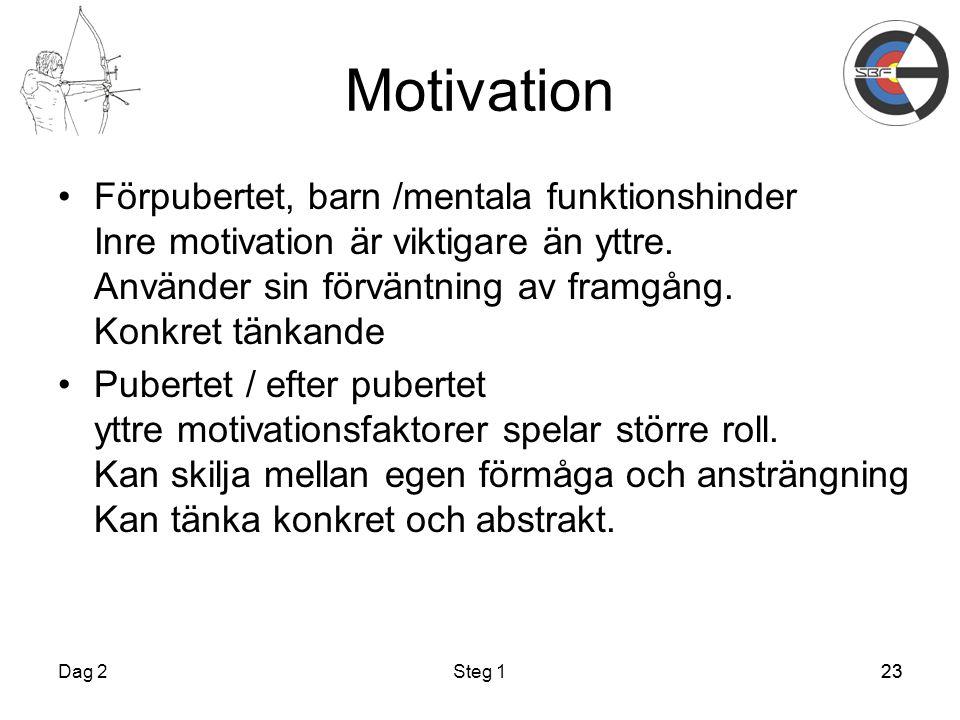 23 Motivation Dag 2Steg 123 Förpubertet, barn /mentala funktionshinder Inre motivation är viktigare än yttre. Använder sin förväntning av framgång. Ko