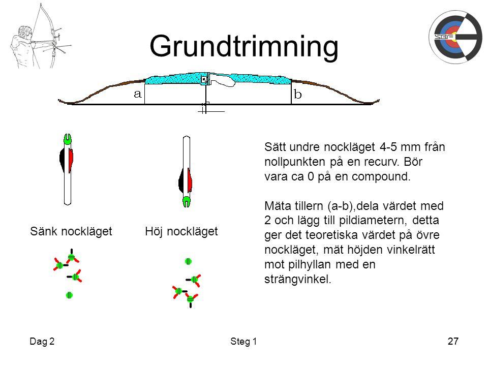 27Dag 2Steg 127 Grundtrimning Höj nocklägetSänk nockläget Sätt undre nockläget 4-5 mm från nollpunkten på en recurv. Bör vara ca 0 på en compound. Mät