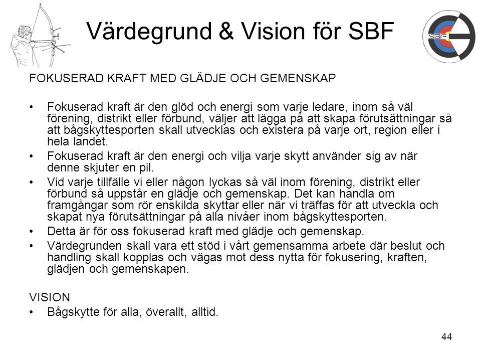 44 Värdegrund & Vision för SBF FOKUSERAD KRAFT MED GLÄDJE OCH GEMENSKAP Fokuserad kraft är den glöd och energi som varje ledare, inom så väl förening,