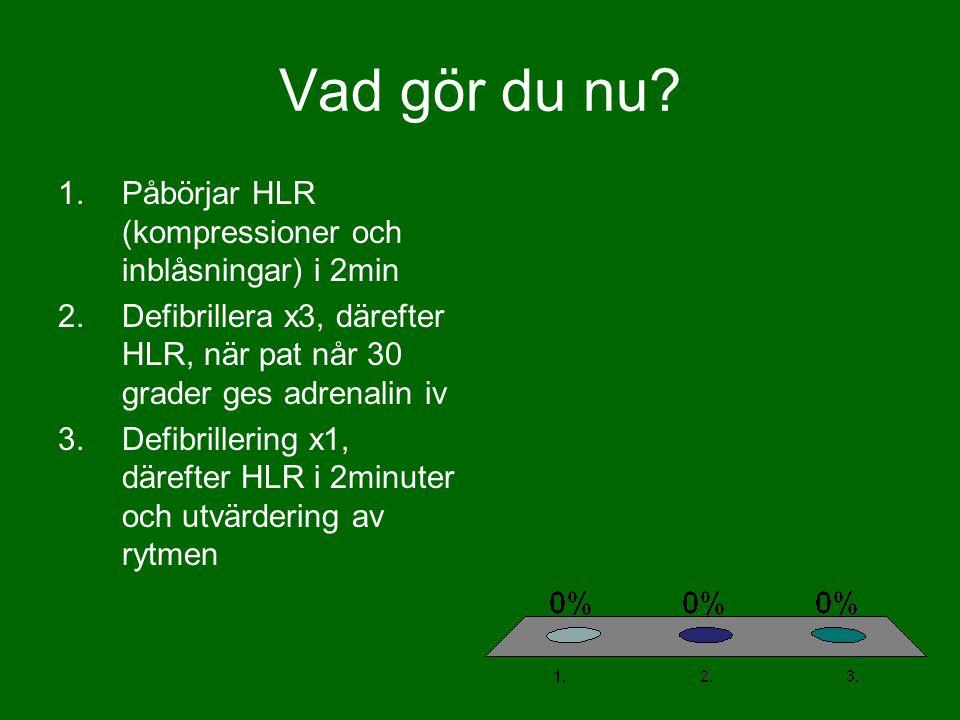 Vad gör du nu? 1.Påbörjar HLR (kompressioner och inblåsningar) i 2min 2.Defibrillera x3, därefter HLR, när pat når 30 grader ges adrenalin iv 3.Defibr