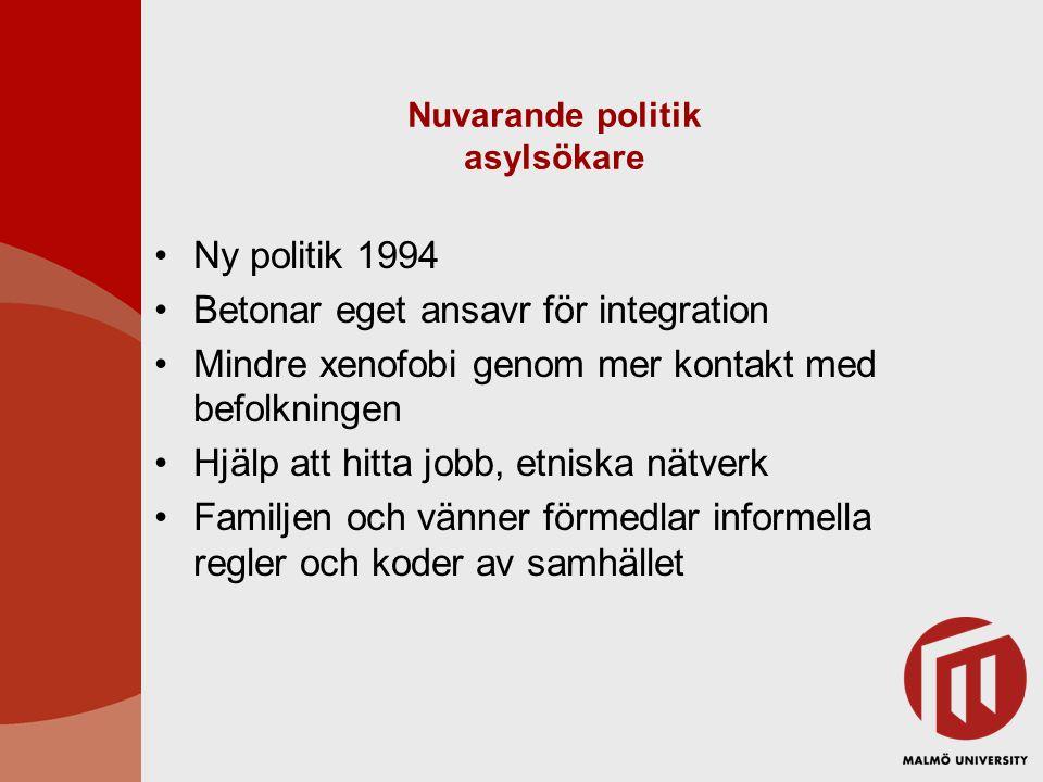 Nuvarande politik asylsökare Ny politik 1994 Betonar eget ansavr för integration Mindre xenofobi genom mer kontakt med befolkningen Hjälp att hitta jobb, etniska nätverk Familjen och vänner förmedlar informella regler och koder av samhället