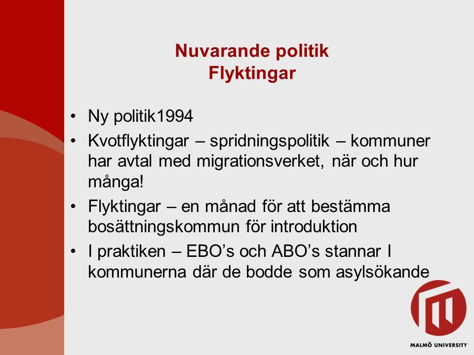 Nuvarande politik Flyktingar Ny politik1994 Kvotflyktingar – spridningspolitik – kommuner har avtal med migrationsverket, när och hur många! Flyktinga