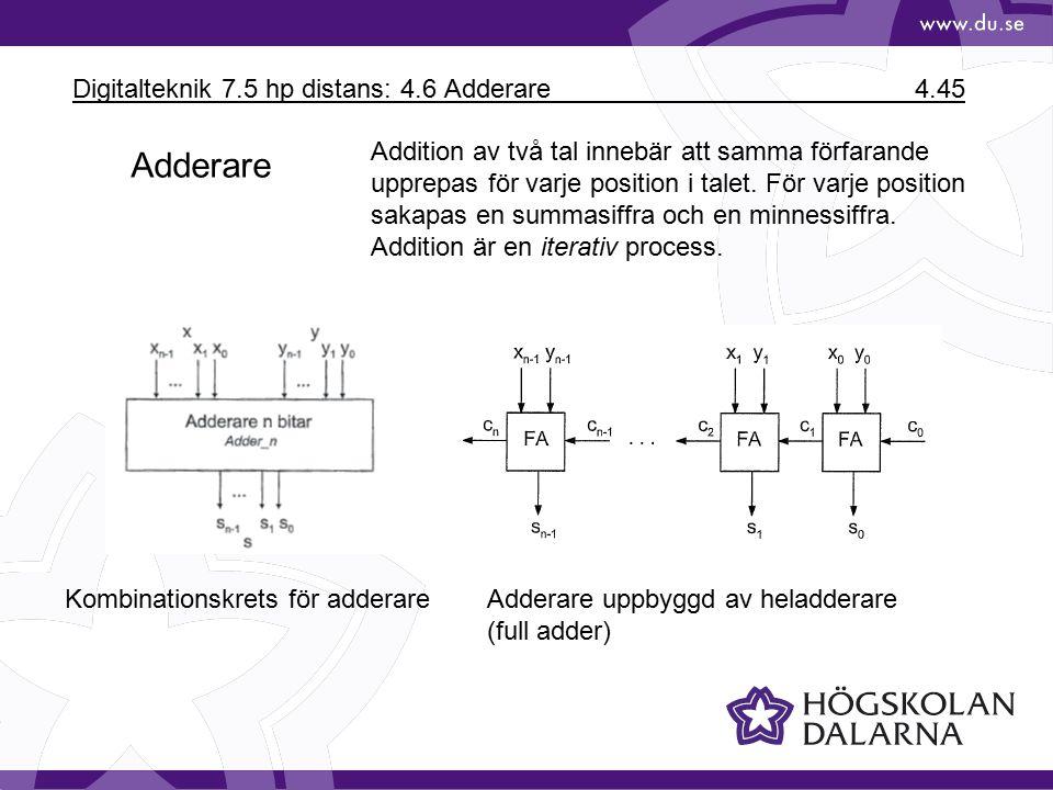 Digitalteknik 7.5 hp distans: 4.6 Adderare 4.45 Adderare Addition av två tal innebär att samma förfarande upprepas för varje position i talet.
