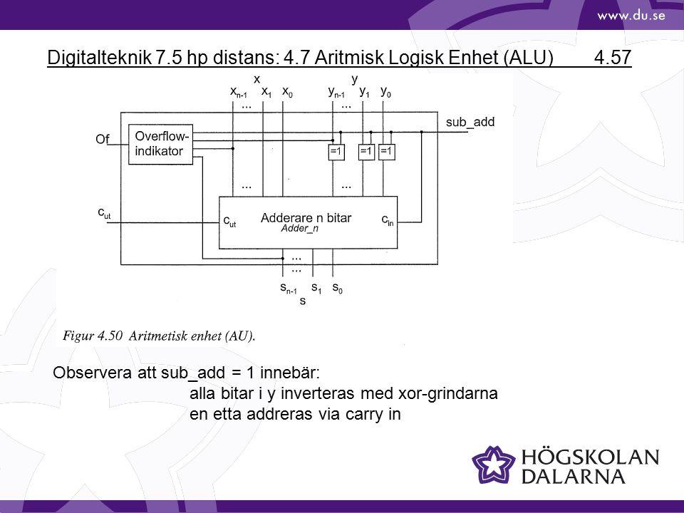 Digitalteknik 7.5 hp distans: 4.7 Aritmisk Logisk Enhet (ALU) 4.57 Observera att sub_add = 1 innebär: alla bitar i y inverteras med xor-grindarna en etta addreras via carry in