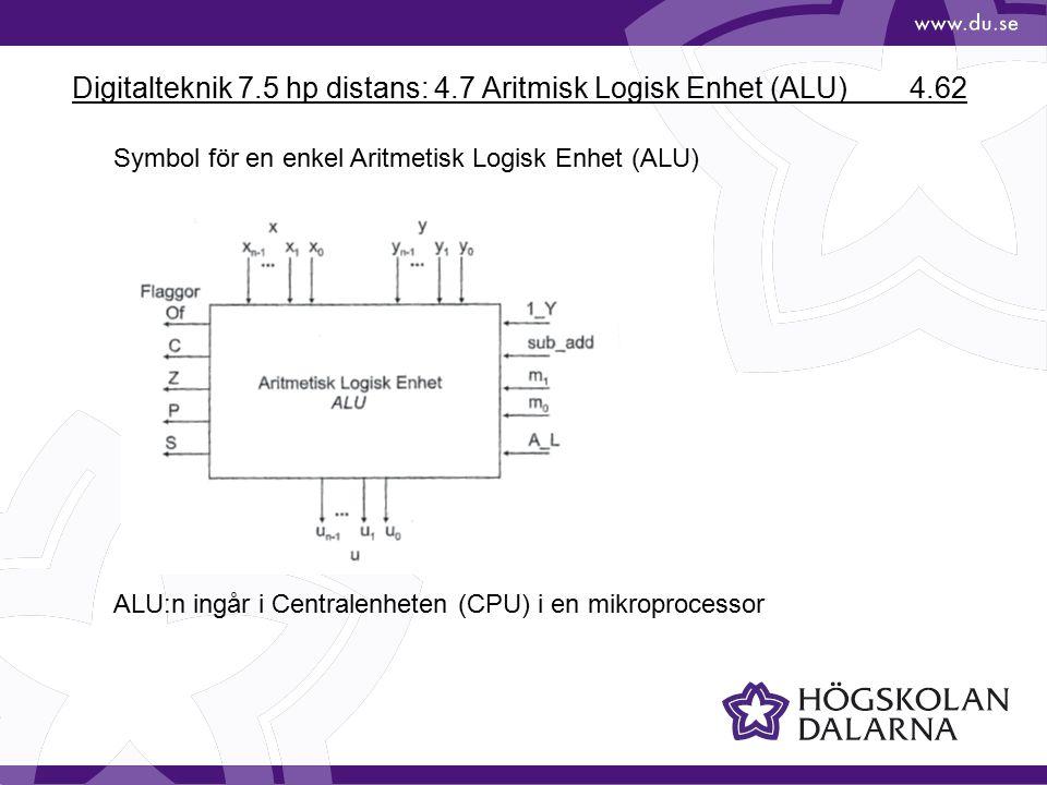 Digitalteknik 7.5 hp distans: 4.7 Aritmisk Logisk Enhet (ALU) 4.62 Symbol för en enkel Aritmetisk Logisk Enhet (ALU) ALU:n ingår i Centralenheten (CPU) i en mikroprocessor