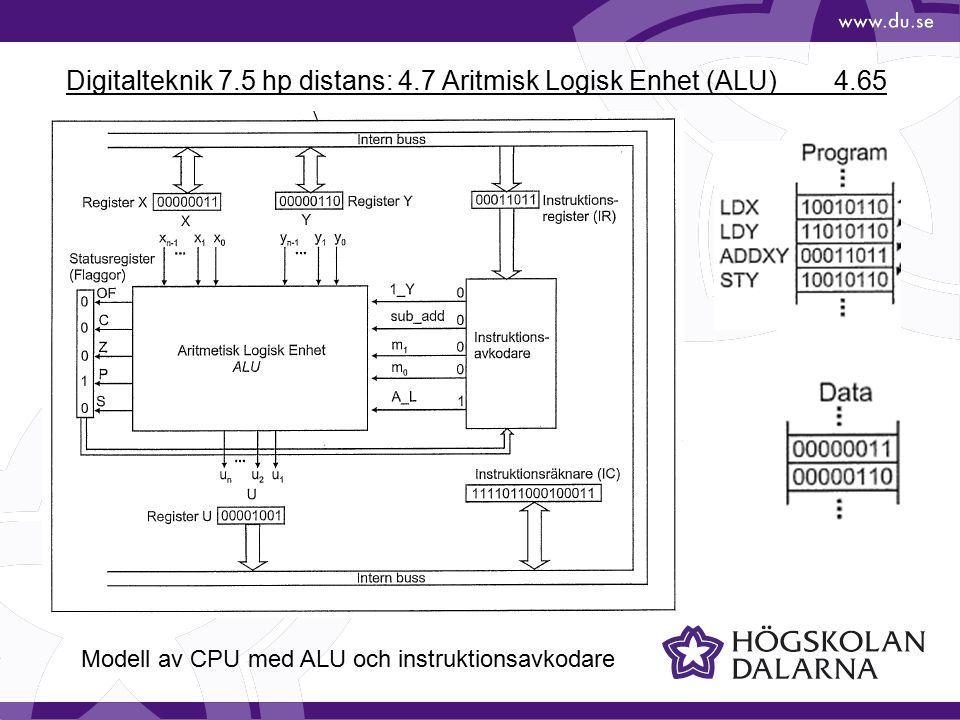 Digitalteknik 7.5 hp distans: 4.7 Aritmisk Logisk Enhet (ALU) 4.65 Modell av CPU med ALU och instruktionsavkodare