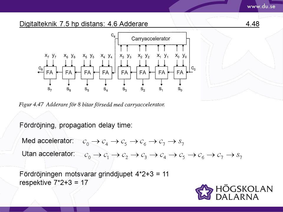 Digitalteknik 7.5 hp distans: 4.6 Adderare 4.48 Fördröjning, propagation delay time: Med accelerator: Utan accelerator: Fördröjningen motsvarar grinddjupet 4*2+3 = 11 respektive 7*2+3 = 17