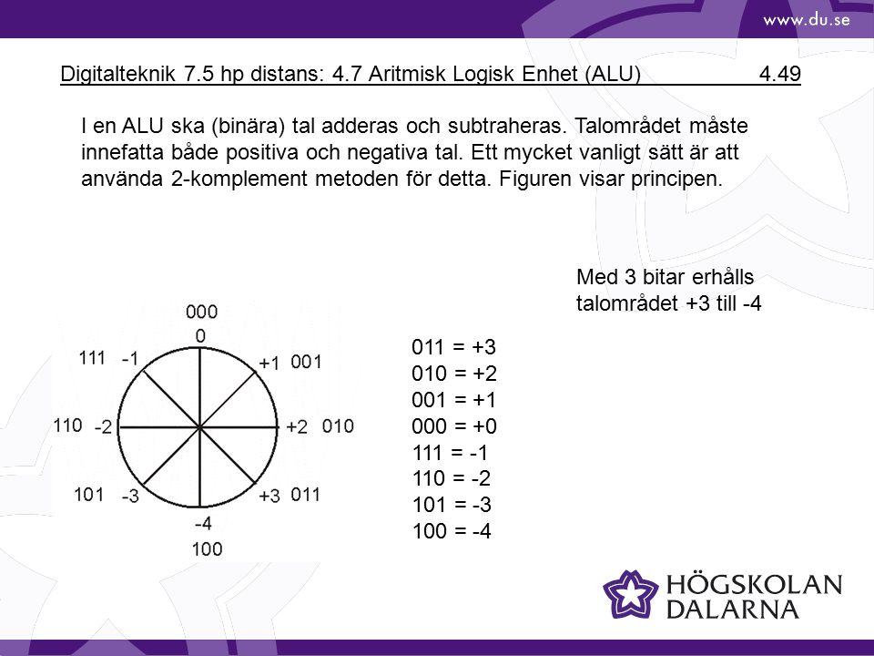 Digitalteknik 7.5 hp distans: 4.7 Aritmisk Logisk Enhet (ALU) 4.49 I en ALU ska (binära) tal adderas och subtraheras.