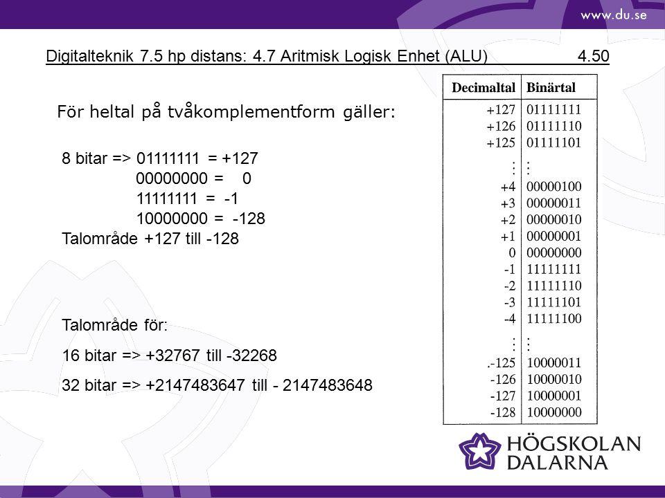 Digitalteknik 7.5 hp distans: 4.7 Aritmisk Logisk Enhet (ALU) 4.50 För heltal på tvåkomplementform gäller: 8 bitar => 01111111 = +127 00000000 = 0 11111111 = -1 10000000 = -128 Talområde +127 till -128 Talområde för: 16 bitar => +32767 till -32268 32 bitar => +2147483647 till - 2147483648